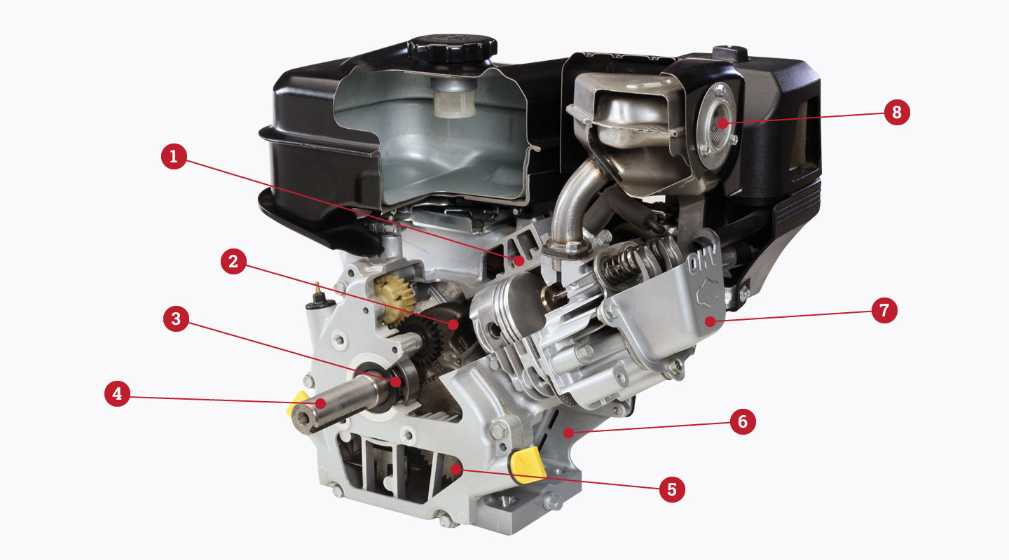 The Briggs & Stratton engines on the Cyclone Rake are on the top of the list of Vanguard engine reviews