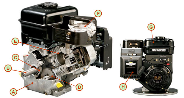 Briggs stratton vanguard engines lawn vacuum motor cyclone rake the magnetron electronic ignition and new larger coil assure dependable starting with no maintenance required look inside the 65 hp vanguard engine to publicscrutiny Gallery